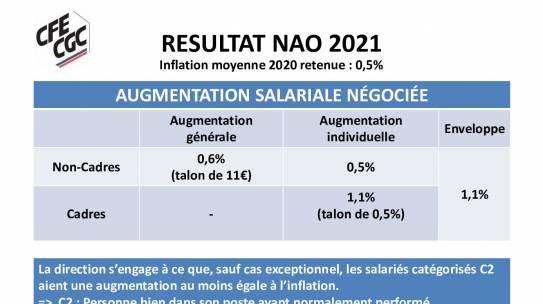 RESULTAT NAO 2021 QIF / QTF